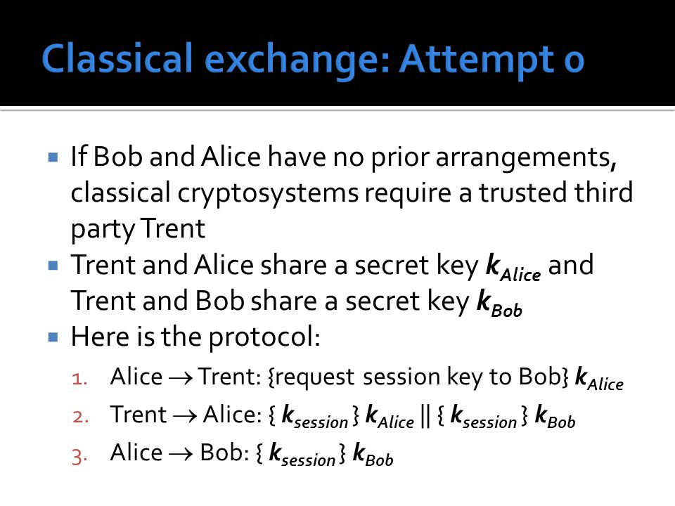  If Bob and Alice have no prior arrangements, classical cryptosystems require a trusted third party Trent  Trent and Alice share a secret key k Alic