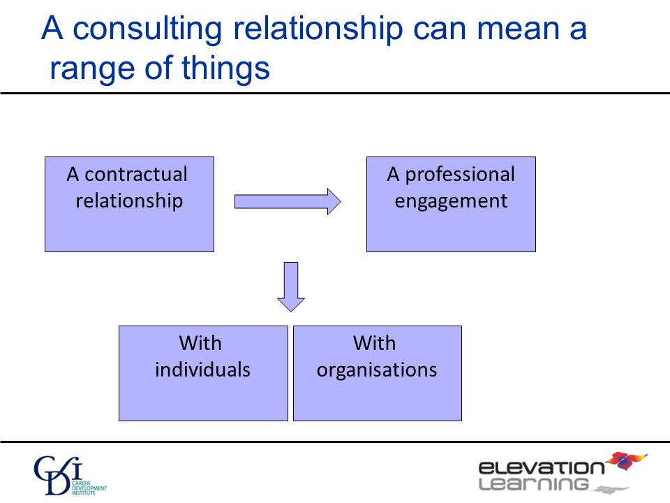 A consulting relationship can mean a range of things A contractual relationship A professional engagement With individuals With organisations
