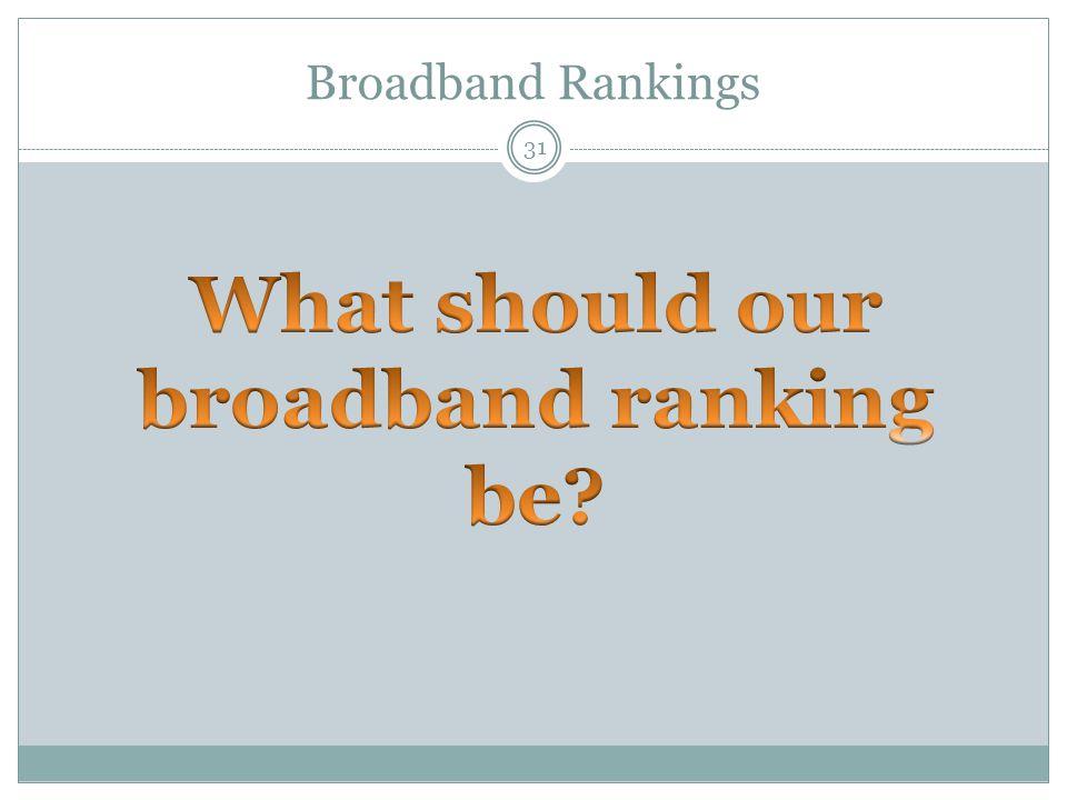Broadband Rankings 31