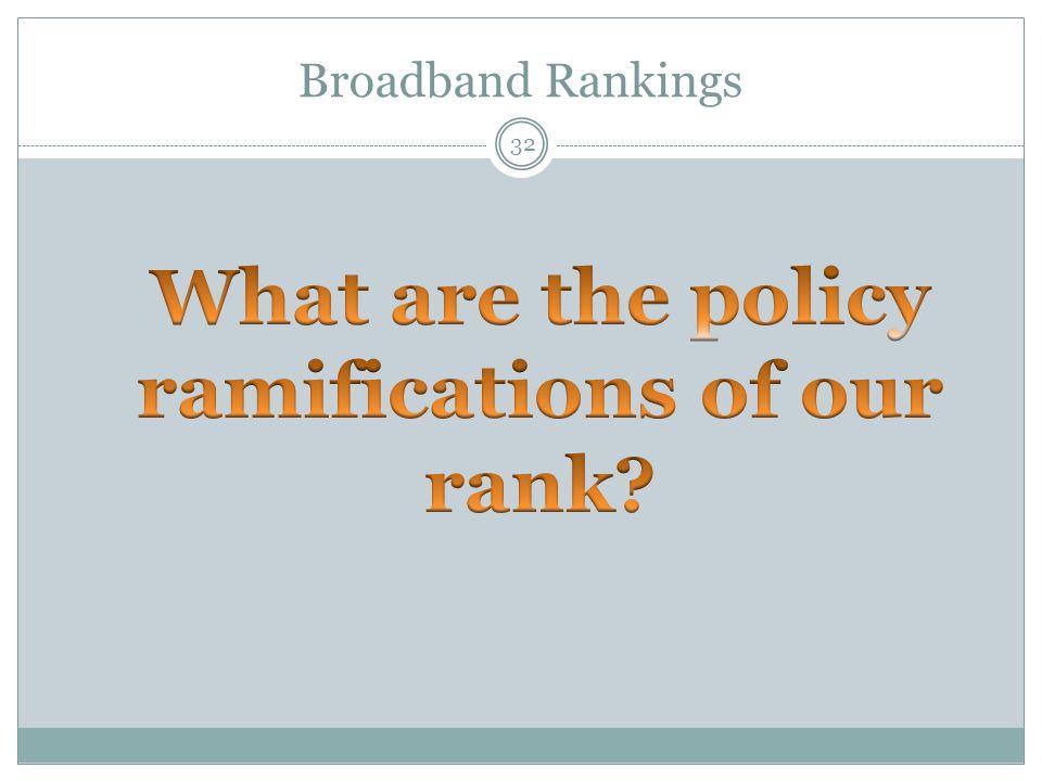 Broadband Rankings 32