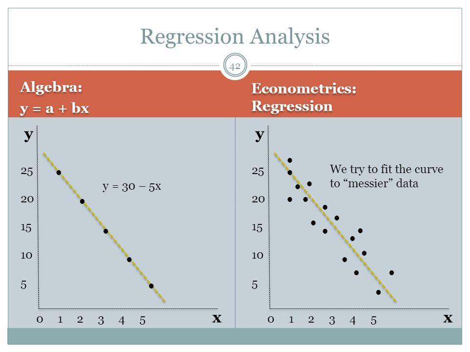 Algebra: y = a + bx Algebra: y = a + bx Econometrics: Regression 42 Regression Analysis 25 20 15 10 5 0 1 2 3 4 5 y x      y = 30 – 5x 25 20 15 10 5 0 1 2 3 4 5 y x      We try to fit the curve to messier data           