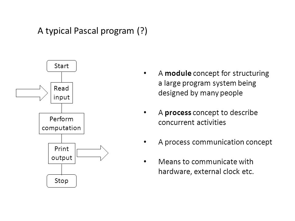 Read input Perform computation Print output Start Stop A typical Pascal program ( ) A module concept for structuring a large program system being designed by many people A process concept to describe concurrent activities A process communication concept Means to communicate with hardware, external clock etc.