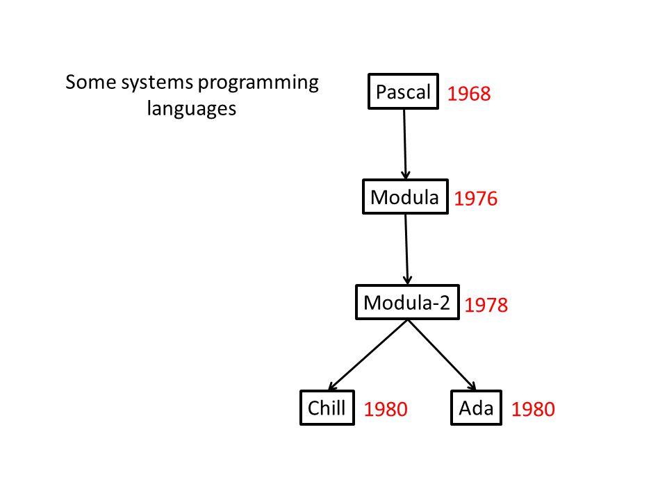 Pascal Modula Modula-2 ChillAda 1968 1980 1976 1978 Some systems programming languages
