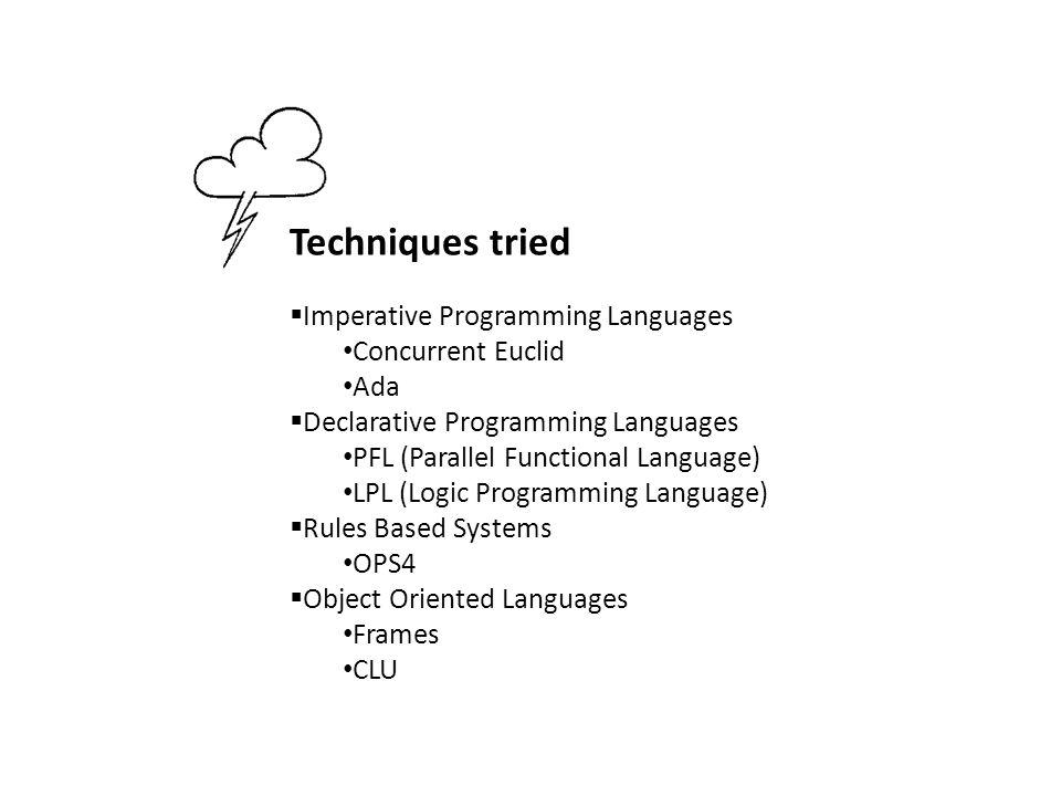 Techniques tried  Imperative Programming Languages Concurrent Euclid Ada  Declarative Programming Languages PFL (Parallel Functional Language) LPL (Logic Programming Language)  Rules Based Systems OPS4  Object Oriented Languages Frames CLU