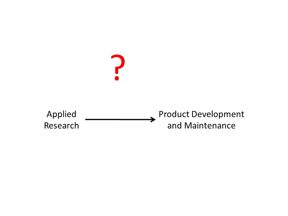 Product Development and Maintenance Applied Research