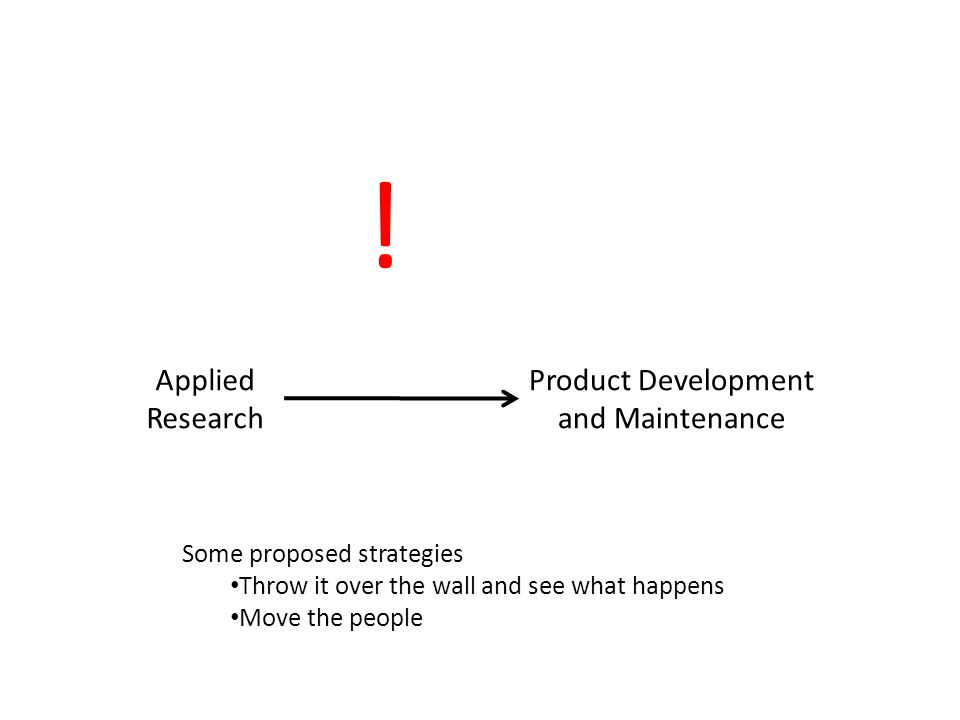 Product Development and Maintenance Applied Research ! Some proposed strategies Throw it over the wall and see what happens Move the people
