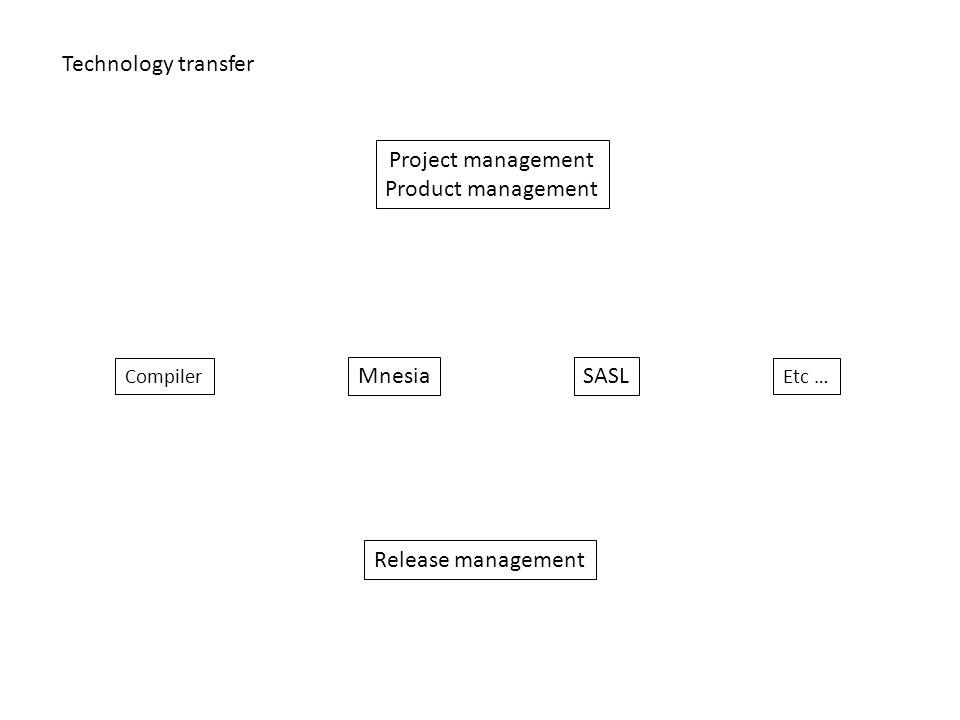 Project management Product management Compiler Etc … SASLMnesia Release management Technology transfer