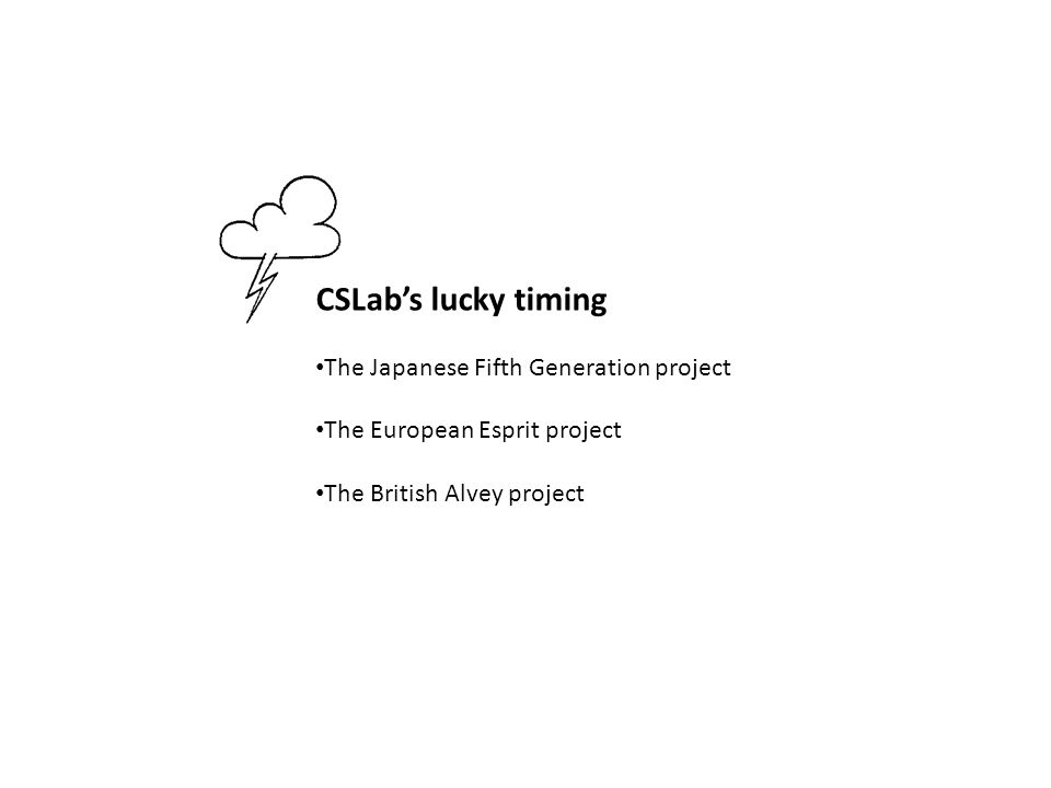 CSLab's lucky timing The Japanese Fifth Generation project The European Esprit project The British Alvey project