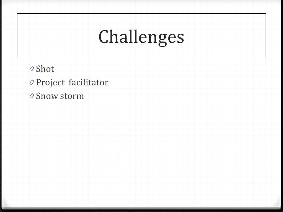 Challenges 0 Shot 0 Project facilitator 0 Snow storm