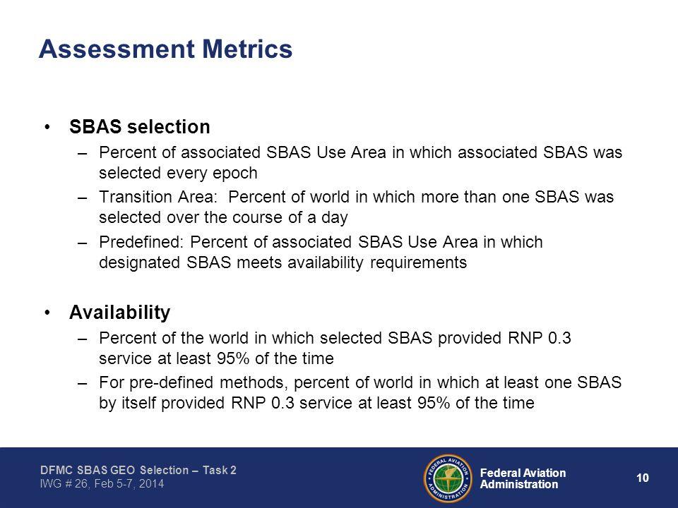10 Federal Aviation Administration DFMC SBAS GEO Selection – Task 2 IWG # 26, Feb 5-7, 2014 Assessment Metrics SBAS selection –Percent of associated S