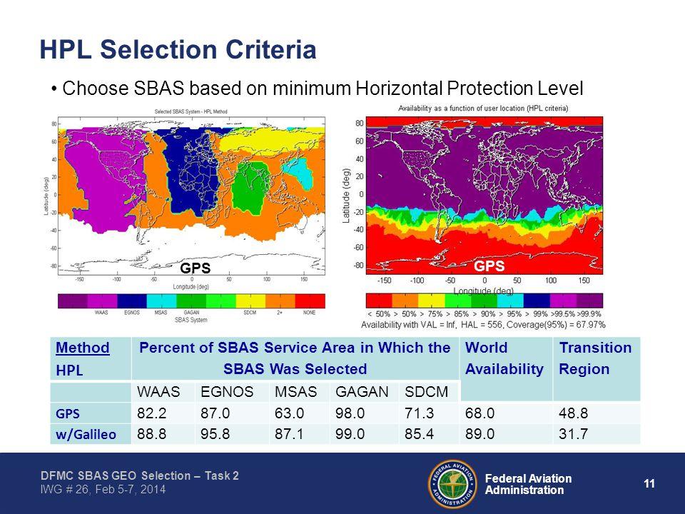 11 Federal Aviation Administration DFMC SBAS GEO Selection – Task 2 IWG # 26, Feb 5-7, 2014 HPL Selection Criteria Choose SBAS based on minimum Horizo
