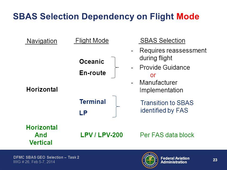 23 Federal Aviation Administration DFMC SBAS GEO Selection – Task 2 IWG # 26, Feb 5-7, 2014 SBAS Selection Dependency on Flight Mode Navigation Horizo