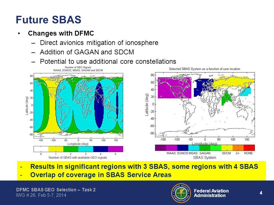 4 Federal Aviation Administration DFMC SBAS GEO Selection – Task 2 IWG # 26, Feb 5-7, 2014 Changes with DFMC –Direct avionics mitigation of ionosphere