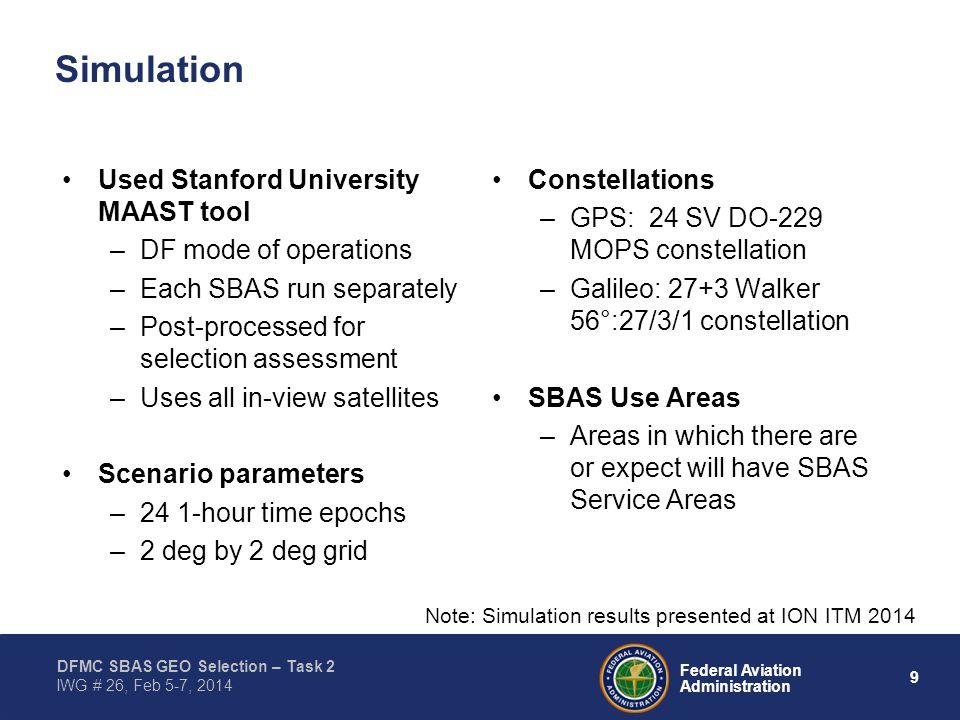 9 Federal Aviation Administration DFMC SBAS GEO Selection – Task 2 IWG # 26, Feb 5-7, 2014 Simulation Used Stanford University MAAST tool –DF mode of