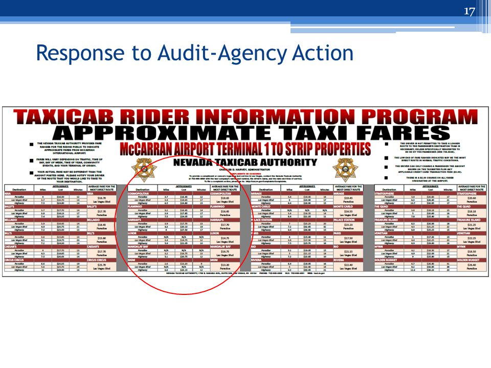 Response to Audit-Agency Action 17