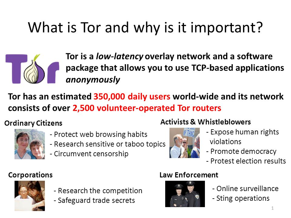 What is Tor and why is it important.