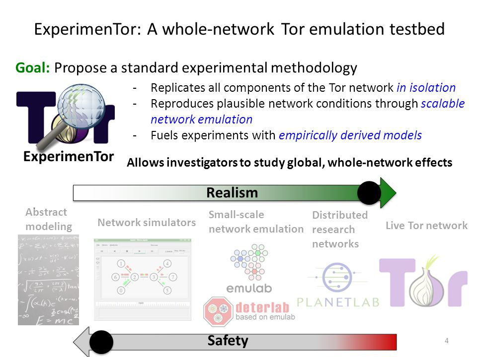 ExperimenTor: A whole-network Tor emulation testbed Goal: Propose a standard experimental methodology 4 -Replicates all components of the Tor network in isolation -Reproduces plausible network conditions through scalable network emulation -Fuels experiments with empirically derived models Network simulators Small-scale network emulation Abstract modeling Live Tor network Distributed research networks Realism Safety Allows investigators to study global, whole-network effects ExperimenTor