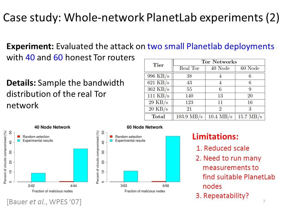 7 Experiment: Evaluated the attack on two small Planetlab deployments with 40 and 60 honest Tor routers Details: Sample the bandwidth distribution of
