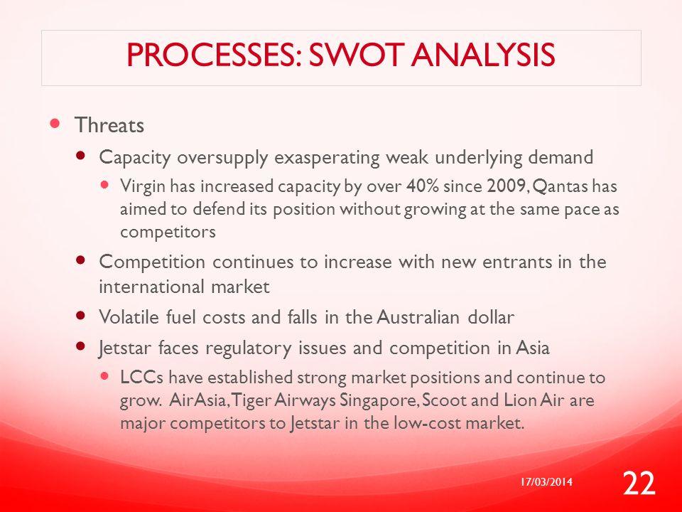 PROCESSES: SWOT ANALYSIS Threats Capacity oversupply exasperating weak underlying demand Virgin has increased capacity by over 40% since 2009, Qantas