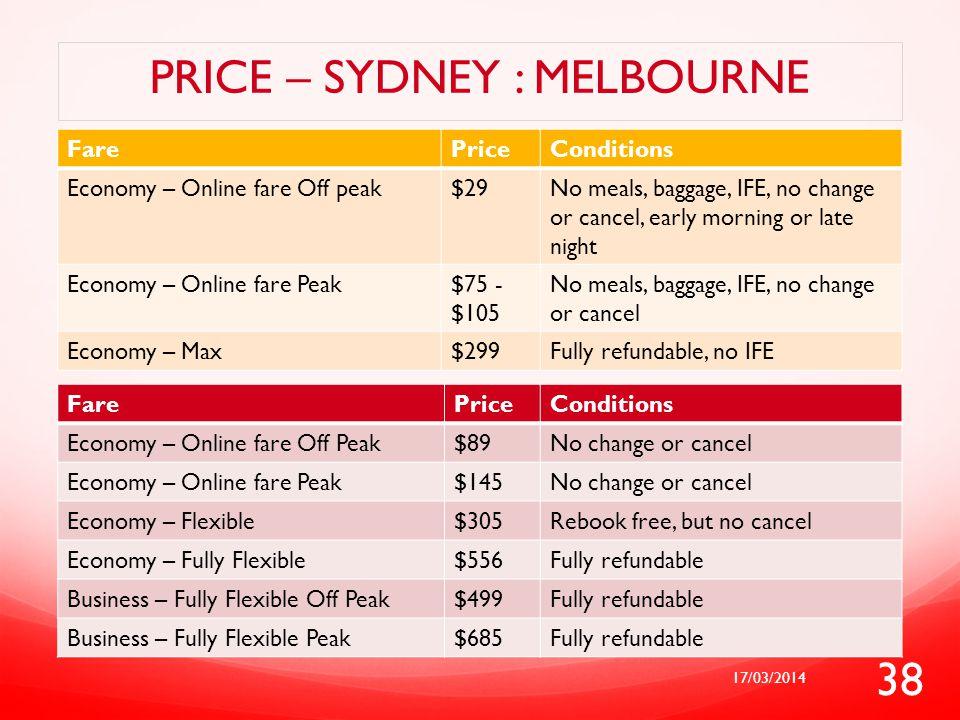 PRICE – SYDNEY : MELBOURNE FarePriceConditions Economy – Online fare Off Peak$89No change or cancel Economy – Online fare Peak$145No change or cancel