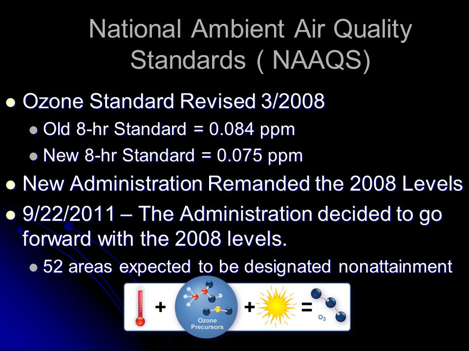 National Ambient Air Quality Standards ( NAAQS) Ozone Standard Revised 3/2008 Ozone Standard Revised 3/2008 Old 8-hr Standard = 0.084 ppm Old 8-hr Standard = 0.084 ppm New 8-hr Standard = 0.075 ppm New 8-hr Standard = 0.075 ppm New Administration Remanded the 2008 Levels New Administration Remanded the 2008 Levels 9/22/2011 – The Administration decided to go forward with the 2008 levels.