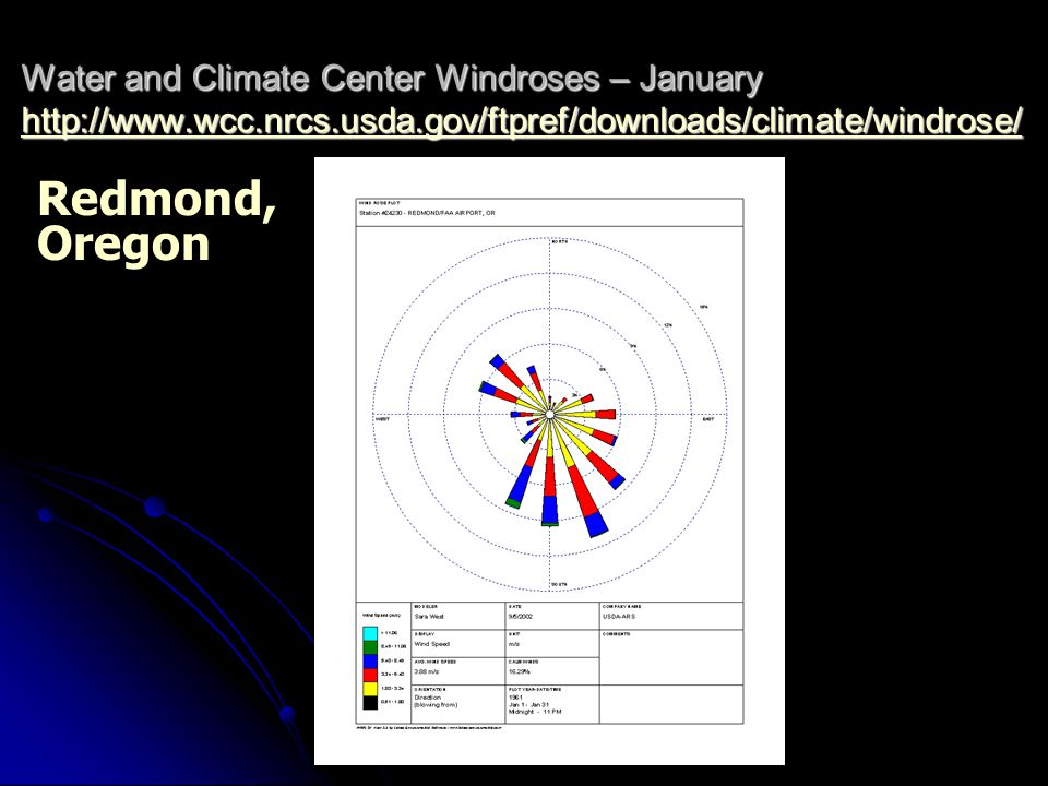 Water and Climate Center Windroses – January http://www.wcc.nrcs.usda.gov/ftpref/downloads/climate/windrose/ http://www.wcc.nrcs.usda.gov/ftpref/downloads/climate/windrose/ Redmond, Oregon