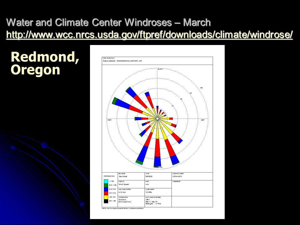 Water and Climate Center Windroses – March http://www.wcc.nrcs.usda.gov/ftpref/downloads/climate/windrose/ http://www.wcc.nrcs.usda.gov/ftpref/downloa