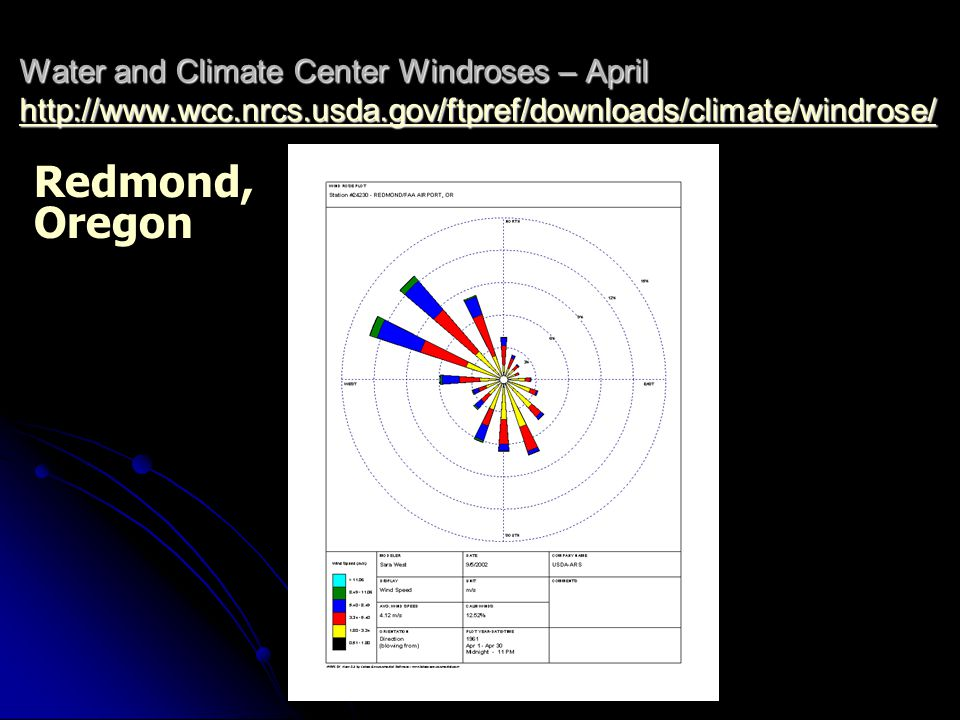 Water and Climate Center Windroses – April http://www.wcc.nrcs.usda.gov/ftpref/downloads/climate/windrose/ http://www.wcc.nrcs.usda.gov/ftpref/downloa