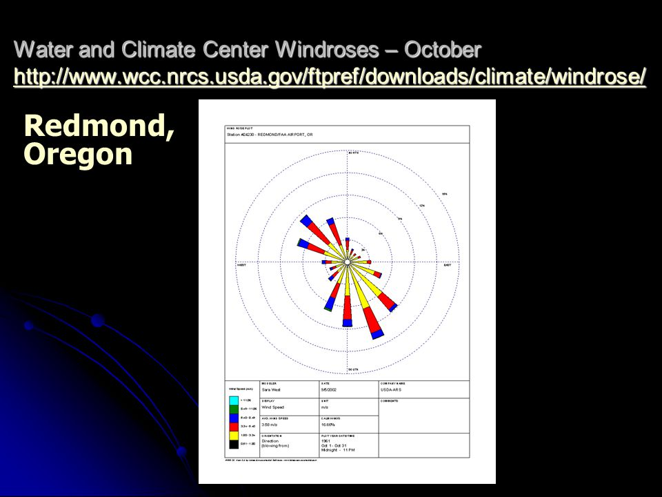 Water and Climate Center Windroses – October http://www.wcc.nrcs.usda.gov/ftpref/downloads/climate/windrose/ http://www.wcc.nrcs.usda.gov/ftpref/downloads/climate/windrose/ Redmond, Oregon