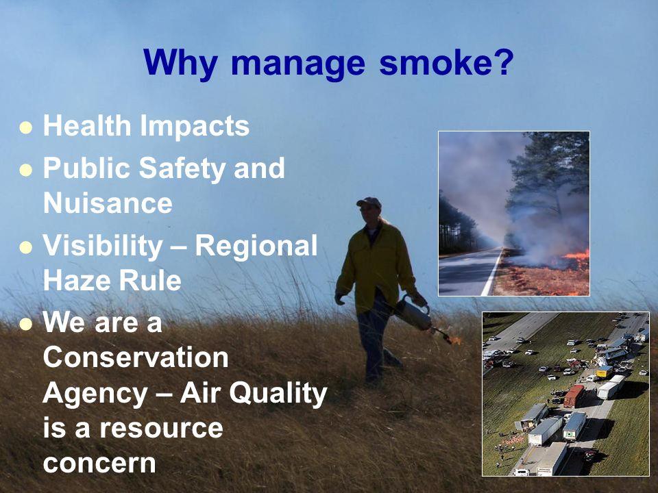 Why manage smoke.