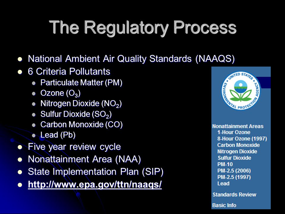 The Regulatory Process National Ambient Air Quality Standards (NAAQS) National Ambient Air Quality Standards (NAAQS) 6 Criteria Pollutants 6 Criteria
