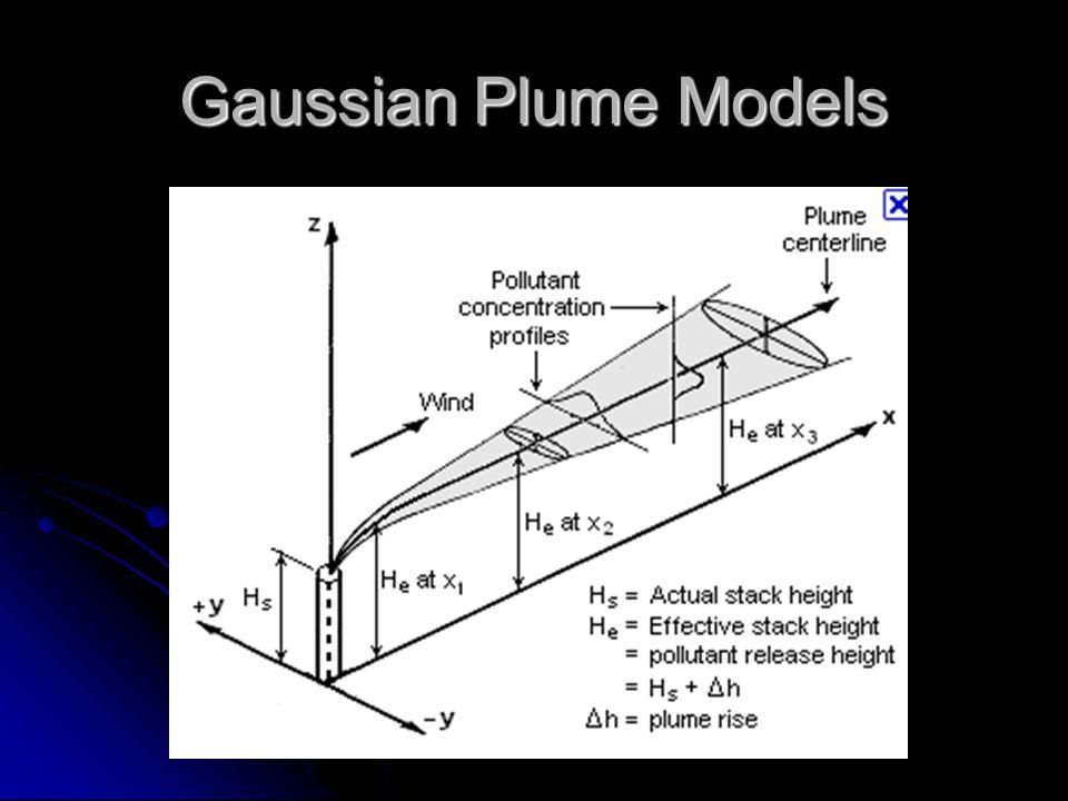 Gaussian Plume Models