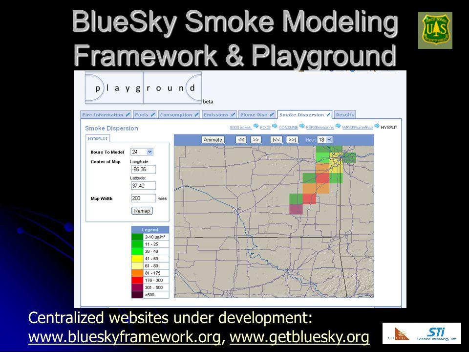 BlueSky Smoke Modeling Framework & Playground Centralized websites under development: www.blueskyframework.orgwww.blueskyframework.org, www.getbluesky.orgwww.getbluesky.org