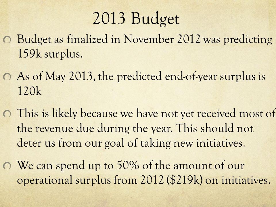 2013 Budget Budget as finalized in November 2012 was predicting 159k surplus. As of May 2013, the predicted end-of-year surplus is 120k This is likely