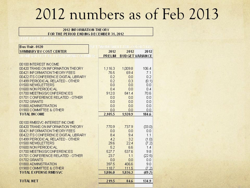2012 numbers as of Feb 2013