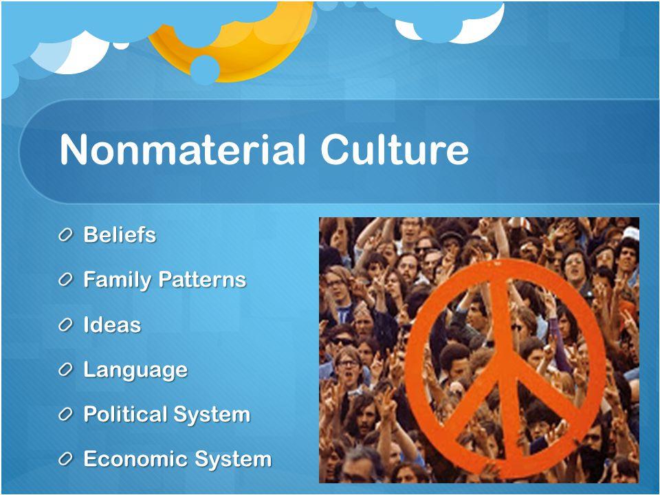 Nonmaterial Culture Beliefs Family Patterns IdeasLanguage Political System Economic System
