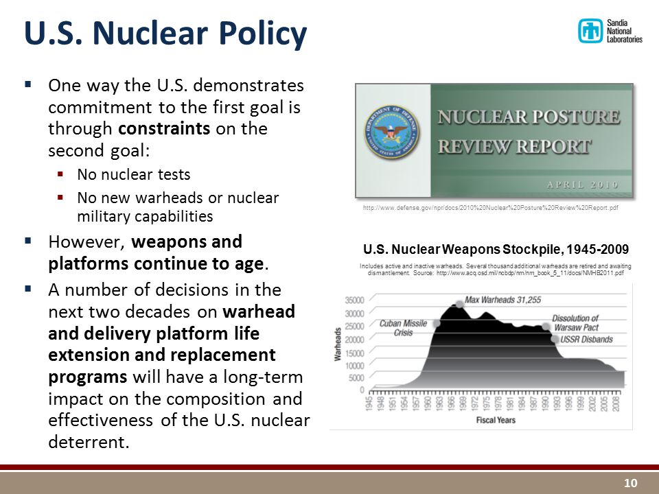 U.S. Nuclear Weapons Stockpile, 1945-2009 Includes active and inactive warheads.