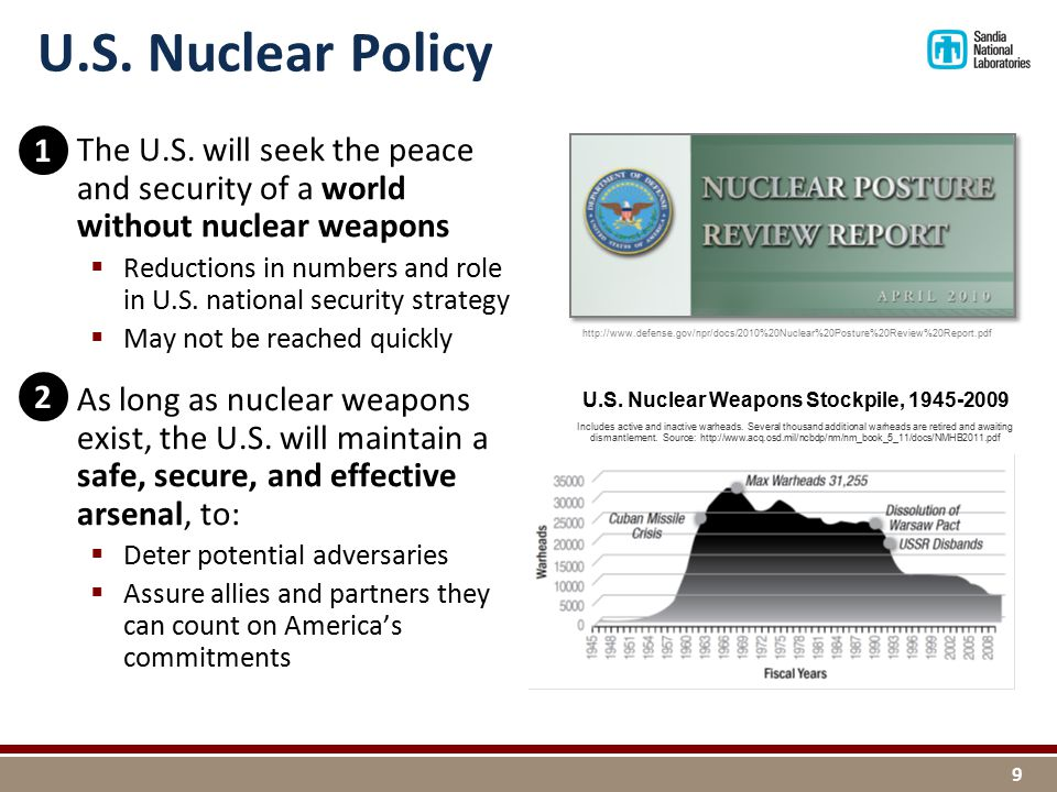 U.S. Nuclear Policy  The U.S.
