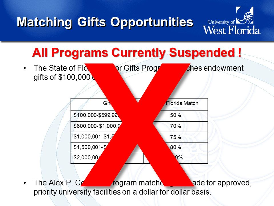 The State of Florida Major Gifts Program matches endowment gifts of $100,000 or more: The Alex P.