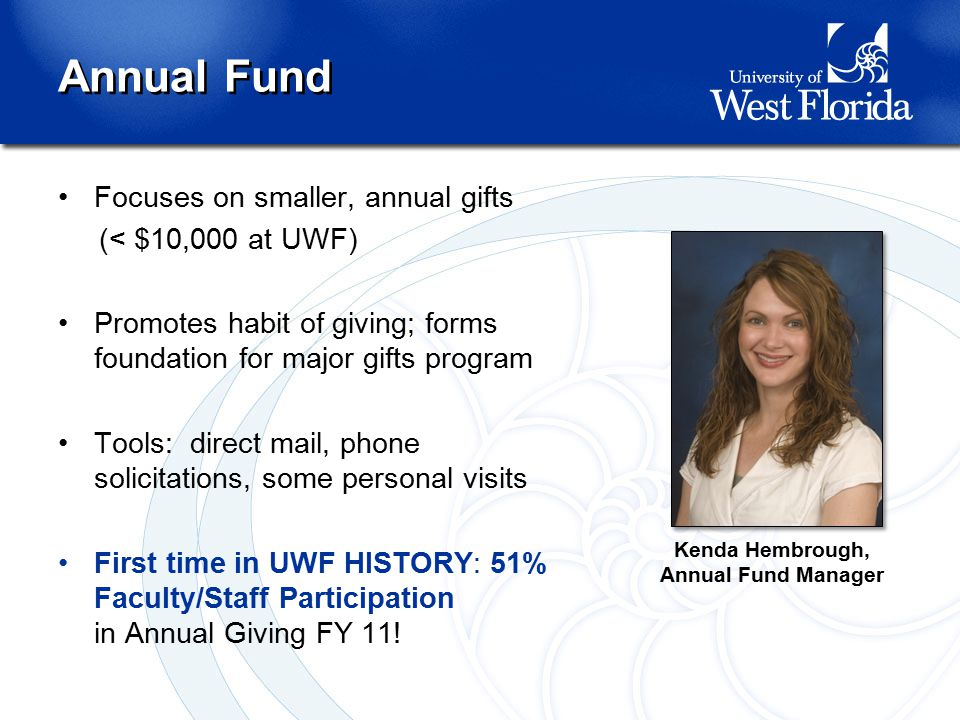 Kenda Hembrough, Annual Fund Manager Annual Fund Focuses on smaller, annual gifts (< $10,000 at UWF) Promotes habit of giving; forms foundation for major gifts program Tools: direct mail, phone solicitations, some personal visits First time in UWF HISTORY: 51% Faculty/Staff Participation in Annual Giving FY 11!