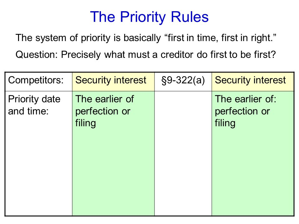 """12 The system of priority is basically """"first in time, first in right."""" Question: Precisely what must a creditor do first to be first? Competitors:Sec"""