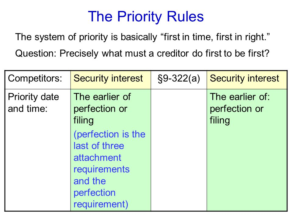 """13 The system of priority is basically """"first in time, first in right."""" Question: Precisely what must a creditor do first to be first? Competitors:Sec"""