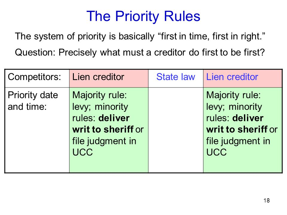 """18 The system of priority is basically """"first in time, first in right."""" Question: Precisely what must a creditor do first to be first? Competitors:Lie"""