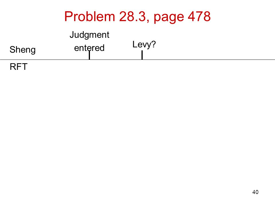 40 Problem 28.3, page 478 Sheng Judgment entered Levy? RFT