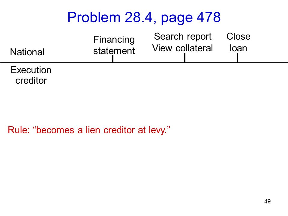 """49 Problem 28.4, page 478 Rule: """"becomes a lien creditor at levy."""" Search report View collateral National Close loan Security agreement Financing stat"""