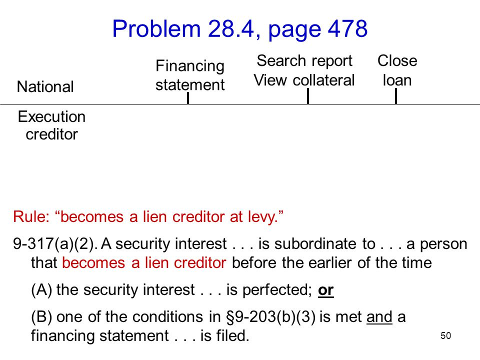 """50 Problem 28.4, page 478 Rule: """"becomes a lien creditor at levy."""" 9-317(a)(2). A security interest... is subordinate to... a person that becomes a li"""