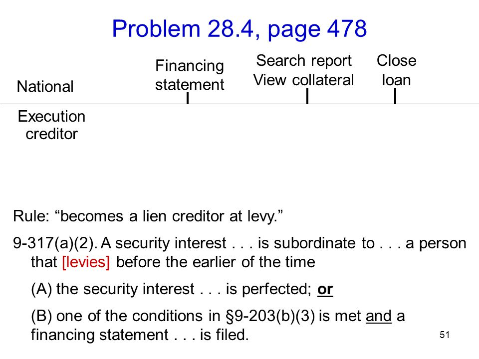 """51 Problem 28.4, page 478 Rule: """"becomes a lien creditor at levy."""" 9-317(a)(2). A security interest... is subordinate to... a person that [levies] bef"""