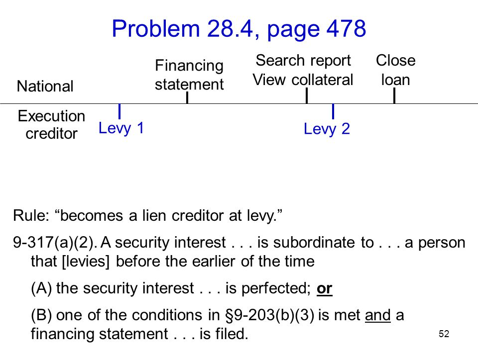 """52 Problem 28.4, page 478 Execution creditor Rule: """"becomes a lien creditor at levy."""" 9-317(a)(2). A security interest... is subordinate to... a perso"""