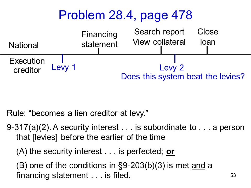 """53 Problem 28.4, page 478 Execution creditor Rule: """"becomes a lien creditor at levy."""" 9-317(a)(2). A security interest... is subordinate to... a perso"""