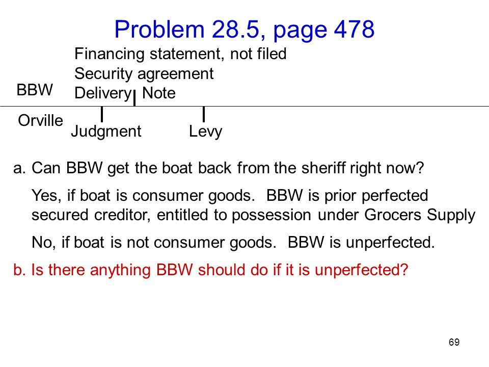 69 Problem 28.5, page 478 BBW Orville a.Can BBW get the boat back from the sheriff right now? Yes, if boat is consumer goods. BBW is prior perfected s